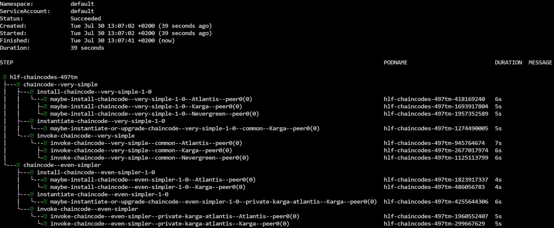 Screenshot_chaincode_flow