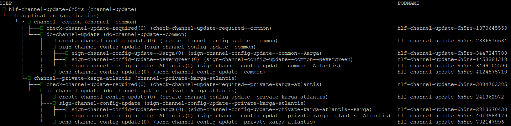 Screenshot_channel_update_flow