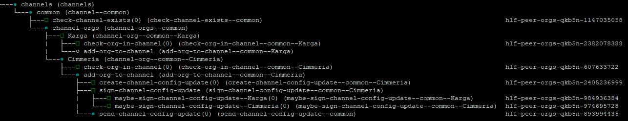Screenshot_peerorg_flow_waiting_sending_channel_update
