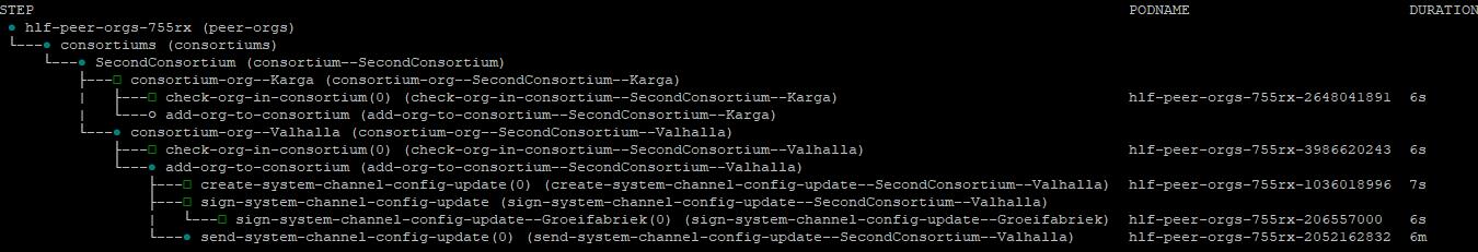 Screenshot_peerorg_flow_waiting_sending_system_channel_update