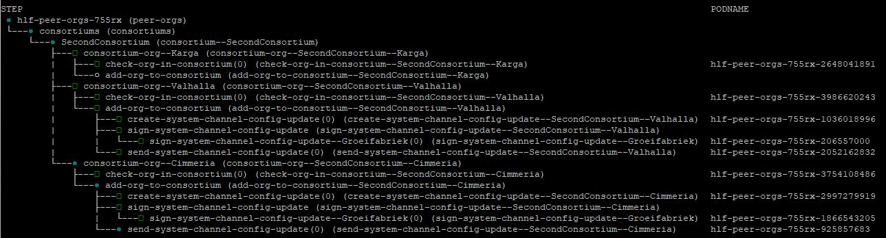 Screenshot_peerorg_flow_waiting_sending_system_channel_update_2
